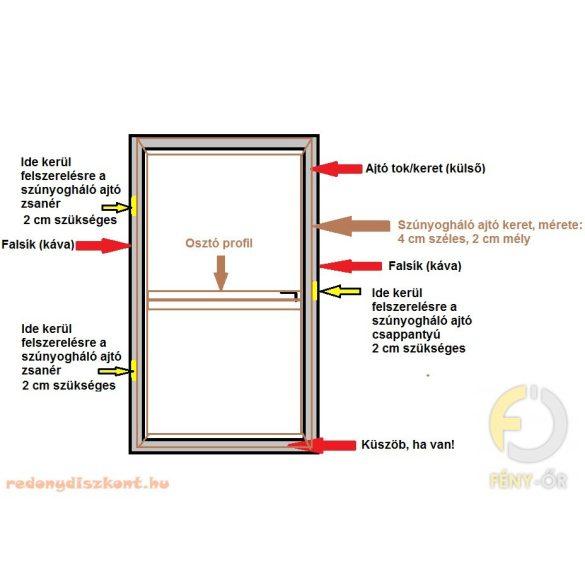 1. Szúnyogháló ajtó szett - egyedi méretre gyártott